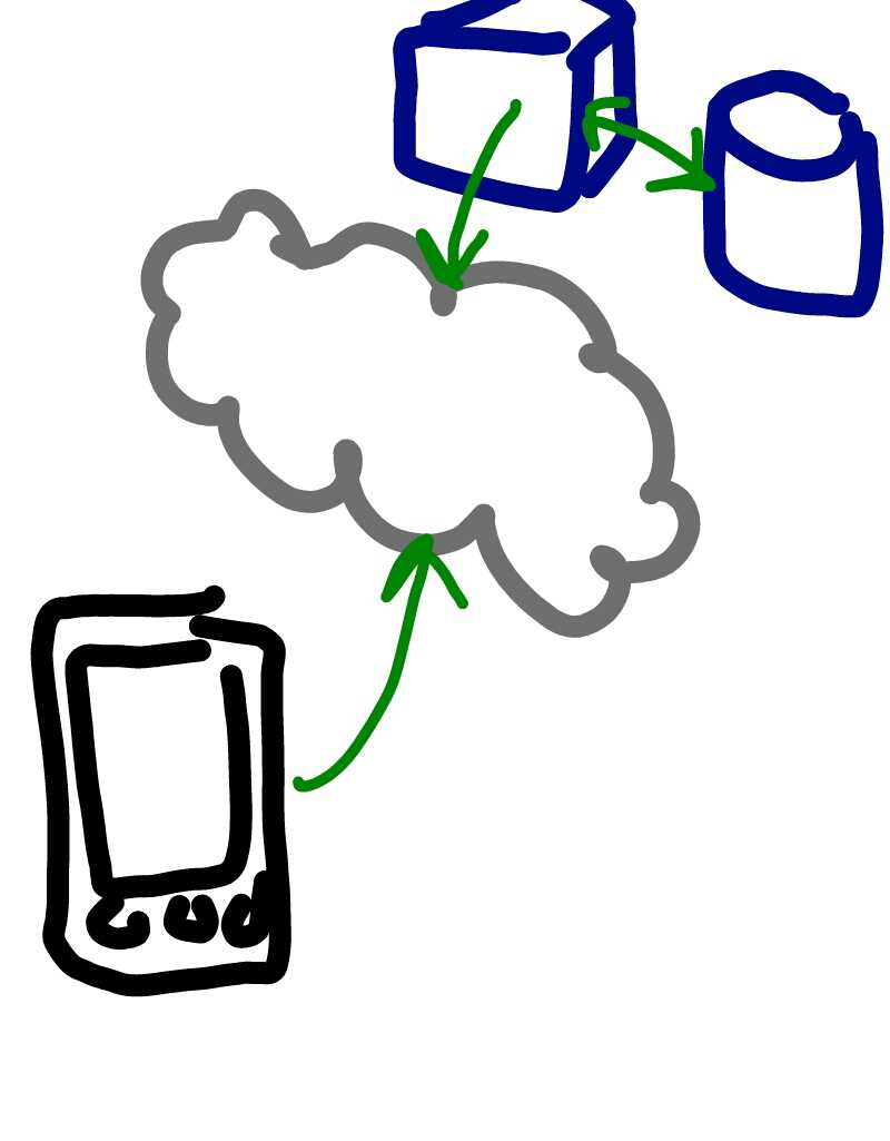 Conectándose a Internet